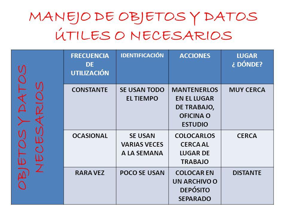 DIMENSIONES DEL PROGRAMA 3. DIMENSIÓN SOCIAL 2. DIMENSIÓN INTELECTUAL 1.DIMENSIÓN MECANICA