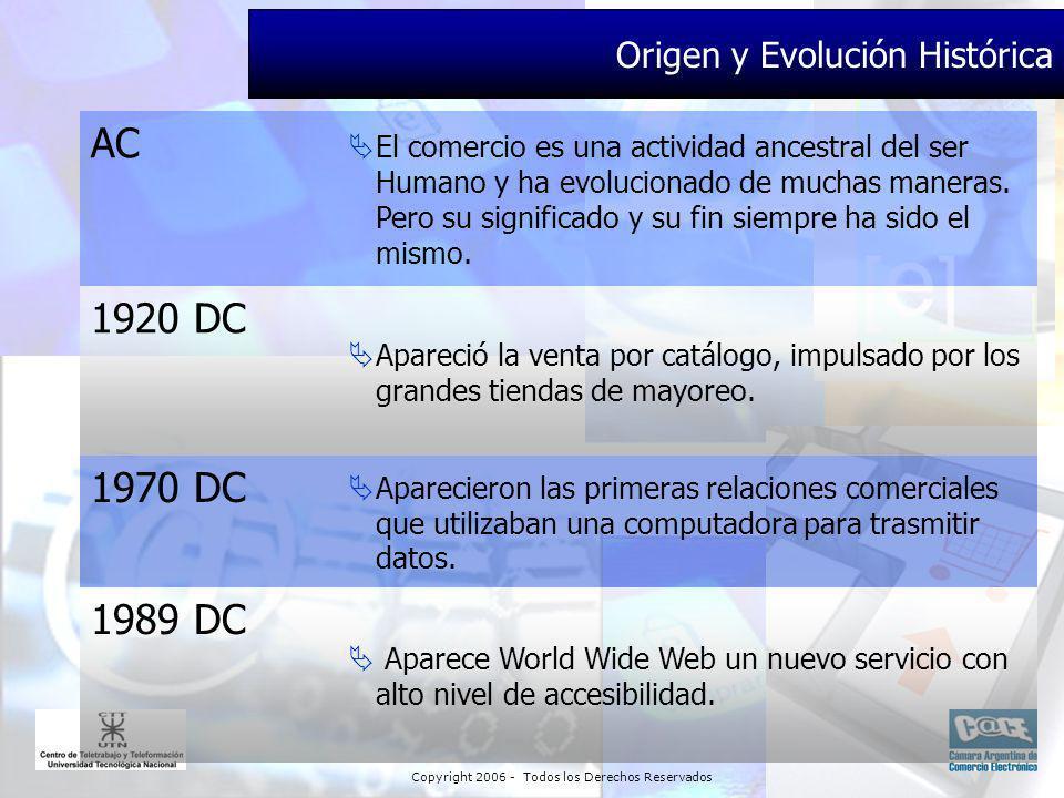 Copyright 2006 - Todos los Derechos Reservados AC El comercio es una actividad ancestral del ser Humano y ha evolucionado de muchas maneras.