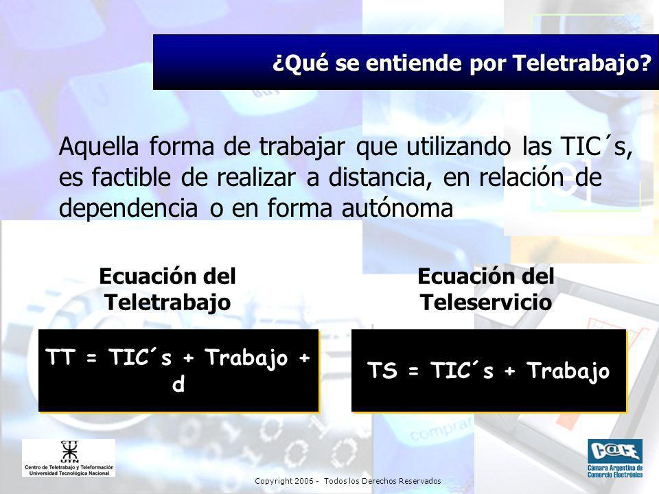 Copyright 2006 - Todos los Derechos Reservados ¿Qué se entiende por Teletrabajo.