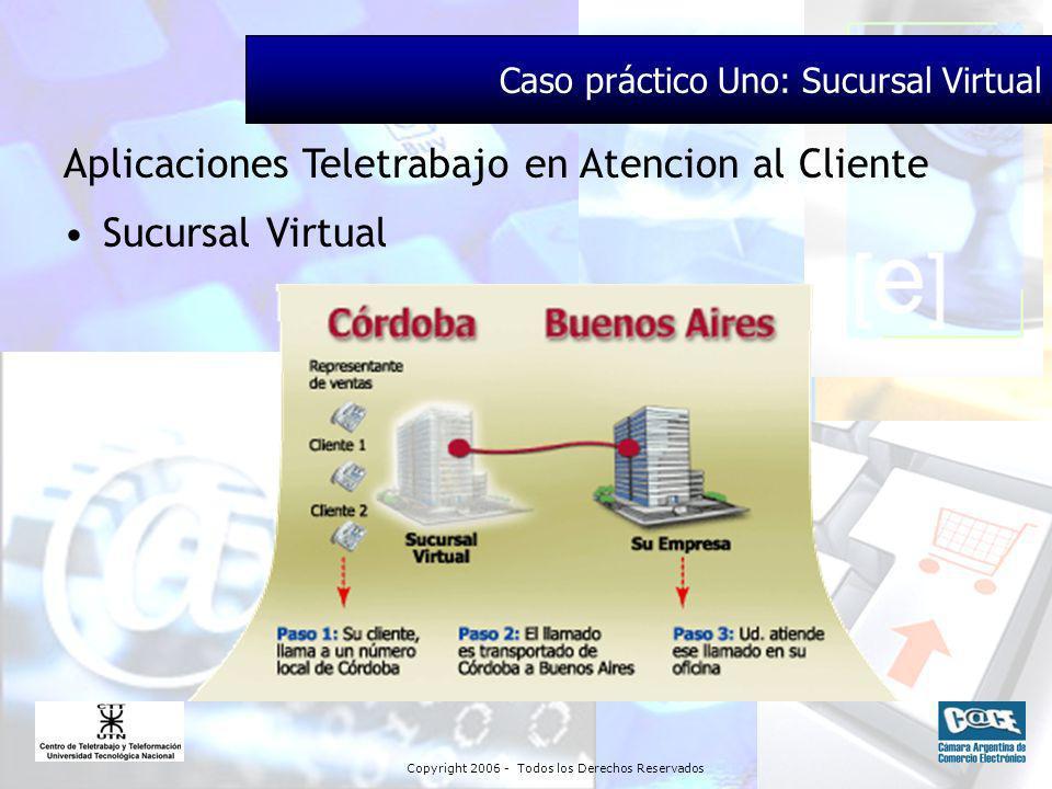 Copyright 2006 - Todos los Derechos Reservados Aplicaciones Teletrabajo en Atencion al Cliente Sucursal Virtual Caso práctico Uno: Sucursal Virtual