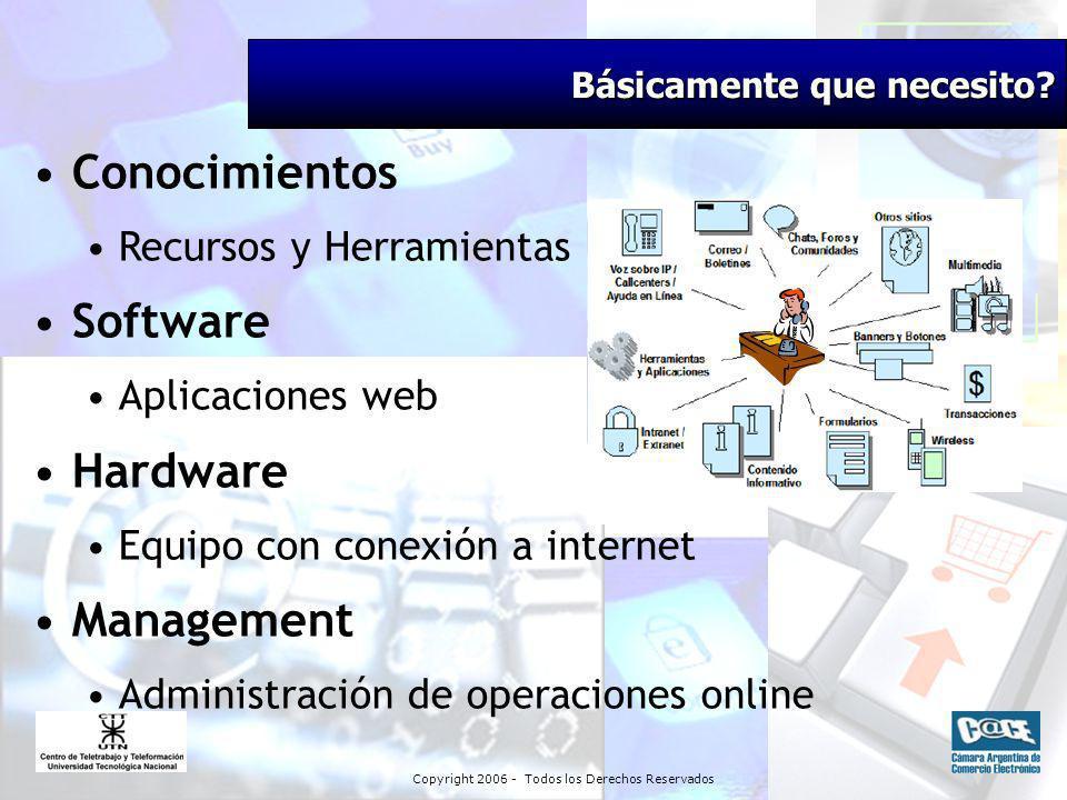 Copyright 2006 - Todos los Derechos Reservados Conocimientos Recursos y Herramientas Software Aplicaciones web Hardware Equipo con conexión a internet Management Administración de operaciones online Básicamente que necesito?