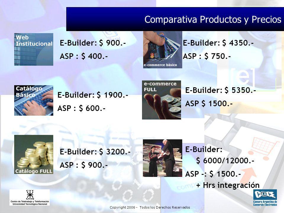 Copyright 2006 - Todos los Derechos Reservados E-Builder: $ 900.- ASP : $ 400.- E-Builder: $ 1900.- ASP : $ 600.- E-Builder: $ 3200.- ASP : $ 900.- E-Builder: $ 4350.- ASP : $ 750.- E-Builder: $ 5350.- ASP $ 1500.- E-Builder: $ 6000/12000.- ASP -: $ 1500.- + Hrs integración Comparativa Productos y Precios