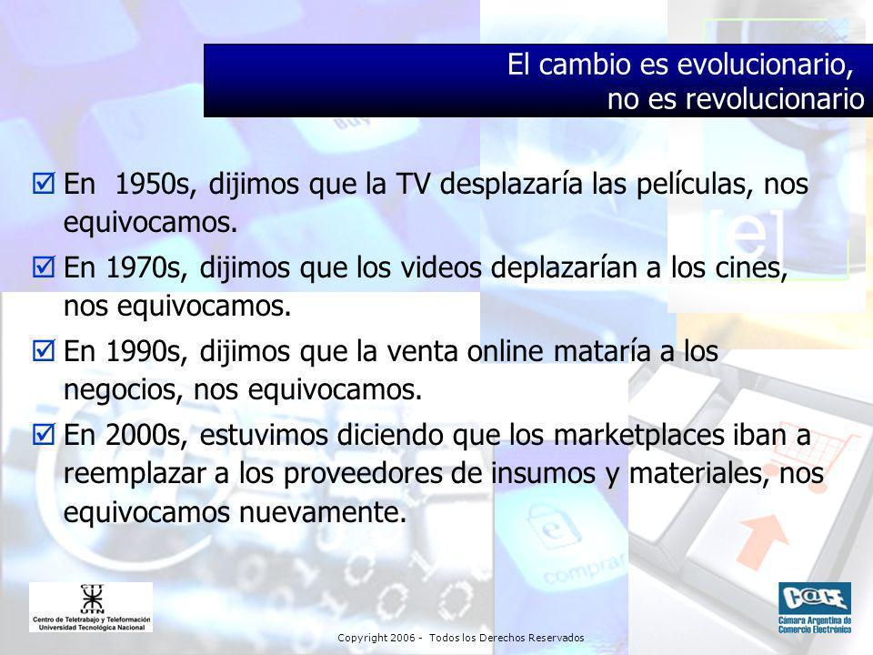 Copyright 2006 - Todos los Derechos Reservados El cambio es evolucionario, no es revolucionario En 1950s, dijimos que la TV desplazaría las películas, nos equivocamos.