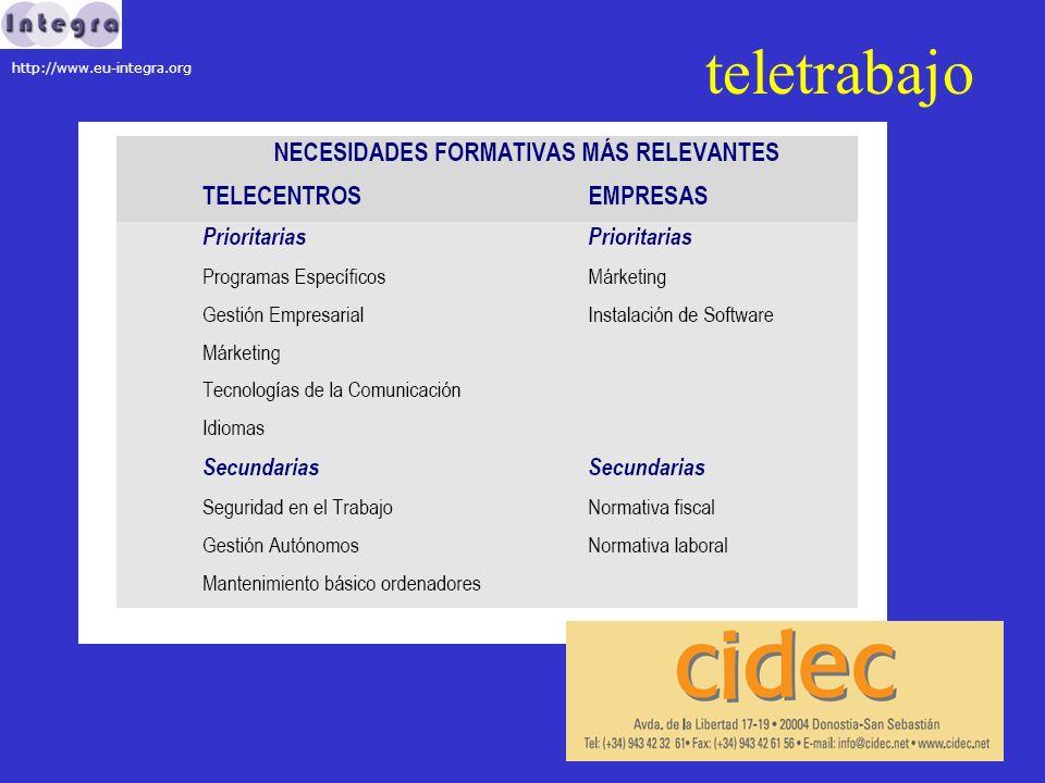 teletrabajo Inconvenientes: empresa equipamiento control (presencia resultado) coordinación (trabajos en equipo) falta de especialistas en el manejo de las TIC Emilio Grande http://www.eu-integra.org