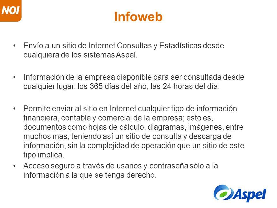 Envío a un sitio de Internet Consultas y Estadísticas desde cualquiera de los sistemas Aspel. Información de la empresa disponible para ser consultada