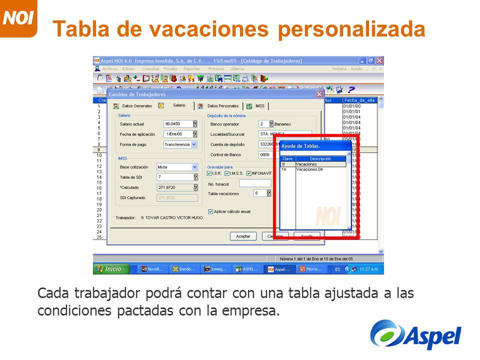 Tabla de vacaciones personalizada Cada trabajador podrá contar con una tabla ajustada a las condiciones pactadas con la empresa.