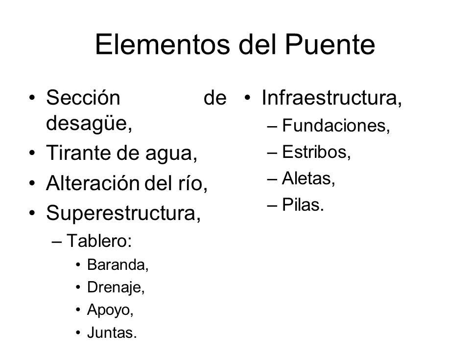 Elementos del Puente Sección de desagüe, Tirante de agua, Alteración del río, Superestructura, –Tablero: Baranda, Drenaje, Apoyo, Juntas. Infraestruct