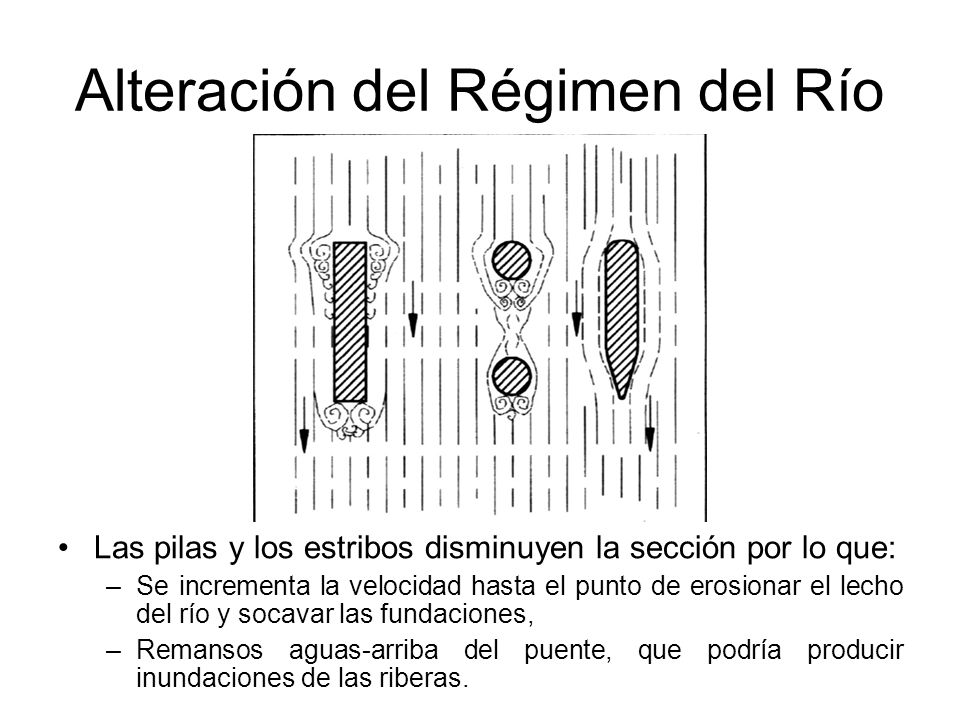 Alteración del Régimen del Río Las pilas y los estribos disminuyen la sección por lo que: –Se incrementa la velocidad hasta el punto de erosionar el l