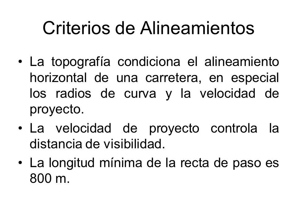Criterios de Alineamientos La topografía condiciona el alineamiento horizontal de una carretera, en especial los radios de curva y la velocidad de pro