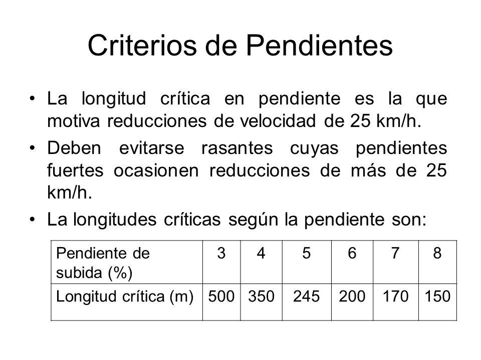 Criterios de Pendientes La longitud crítica en pendiente es la que motiva reducciones de velocidad de 25 km/h. Deben evitarse rasantes cuyas pendiente