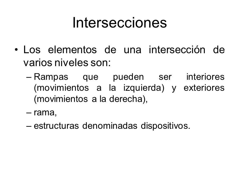 Intersecciones Los elementos de una intersección de varios niveles son: –Rampas que pueden ser interiores (movimientos a la izquierda) y exteriores (m