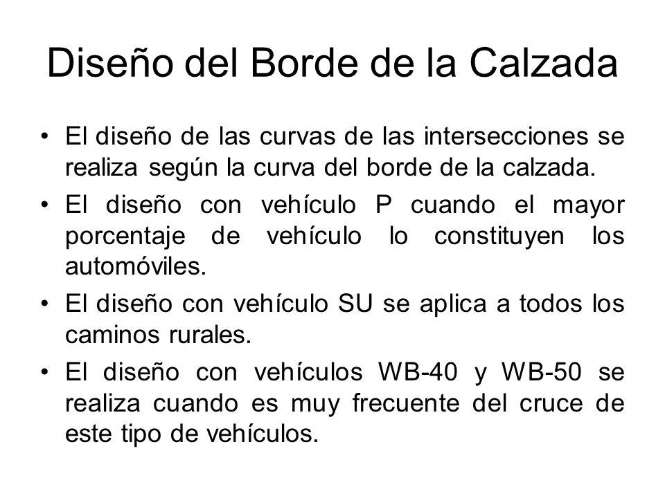 Diseño del Borde de la Calzada El diseño de las curvas de las intersecciones se realiza según la curva del borde de la calzada. El diseño con vehículo