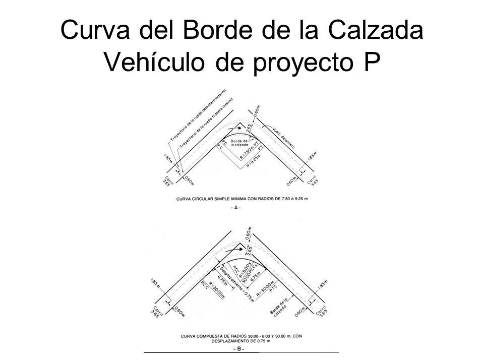 Curva del Borde de la Calzada Vehículo de proyecto P