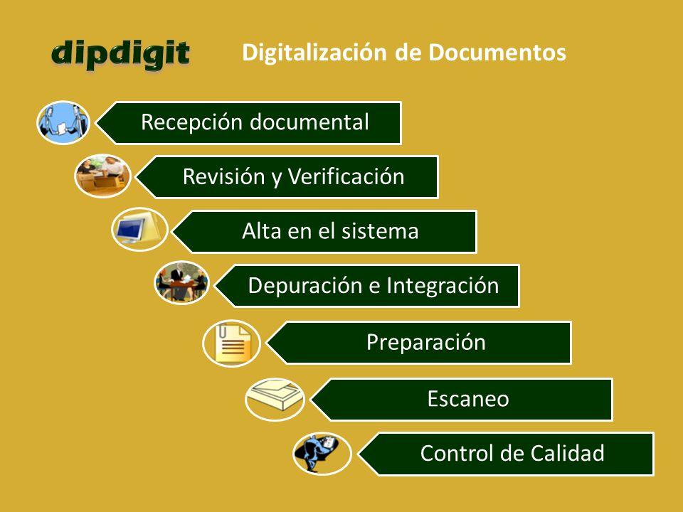 Recepción documental Revisión y Verificación Alta en el sistema Depuración e Integración Preparación Escaneo Control de Calidad Digitalización de Documentos