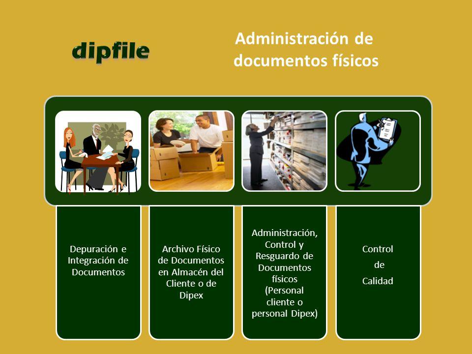 Administración de documentos físicos Depuración e Integración de Documentos Archivo Físico de Documentos en Almacén del Cliente o de Dipex Administración, Control y Resguardo de Documentos físicos (Personal cliente o personal Dipex) Control de Calidad