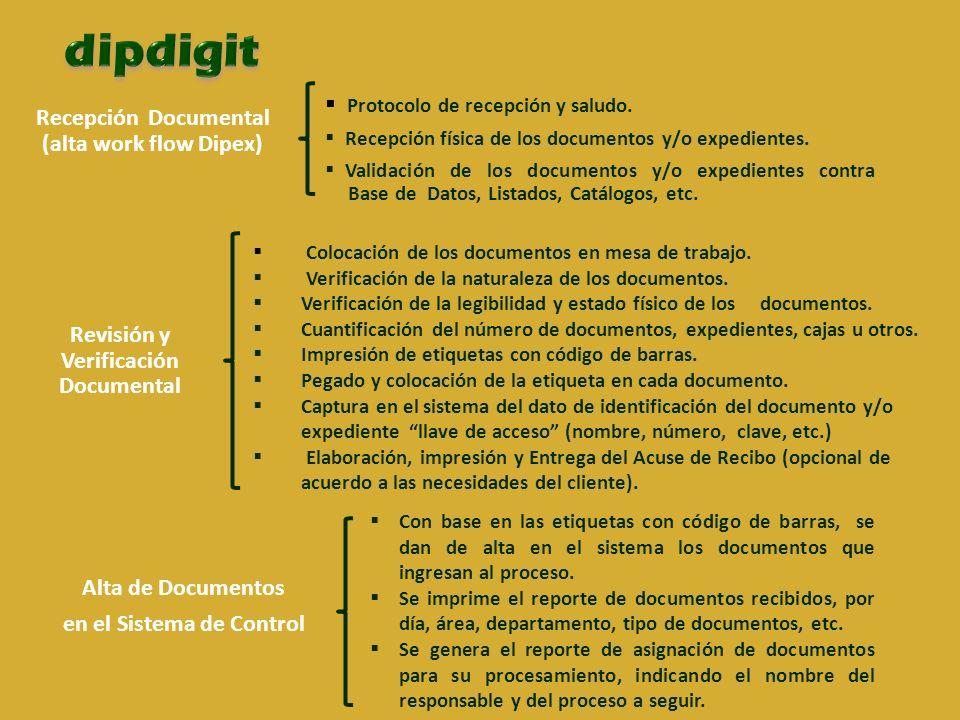Recepción Documental (alta work flow Dipex) Protocolo de recepción y saludo.