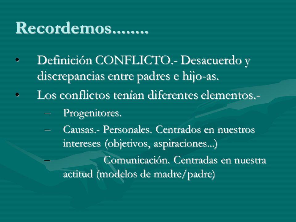 Recordemos........ Definición CONFLICTO.- Desacuerdo y discrepancias entre padres e hijo-as. Definición CONFLICTO.- Desacuerdo y discrepancias entre p