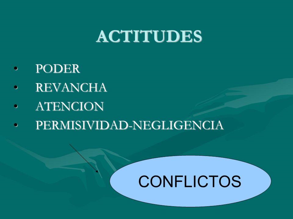 ACTITUDES PODER PODER REVANCHA REVANCHA ATENCION ATENCION PERMISIVIDAD-NEGLIGENCIA PERMISIVIDAD-NEGLIGENCIA CONFLICTOS