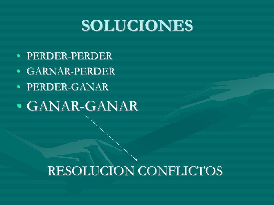 SOLUCIONES PERDER-PERDERPERDER-PERDER GARNAR-PERDERGARNAR-PERDER PERDER-GANARPERDER-GANAR GANAR-GANARGANAR-GANAR RESOLUCION CONFLICTOS RESOLUCION CONF