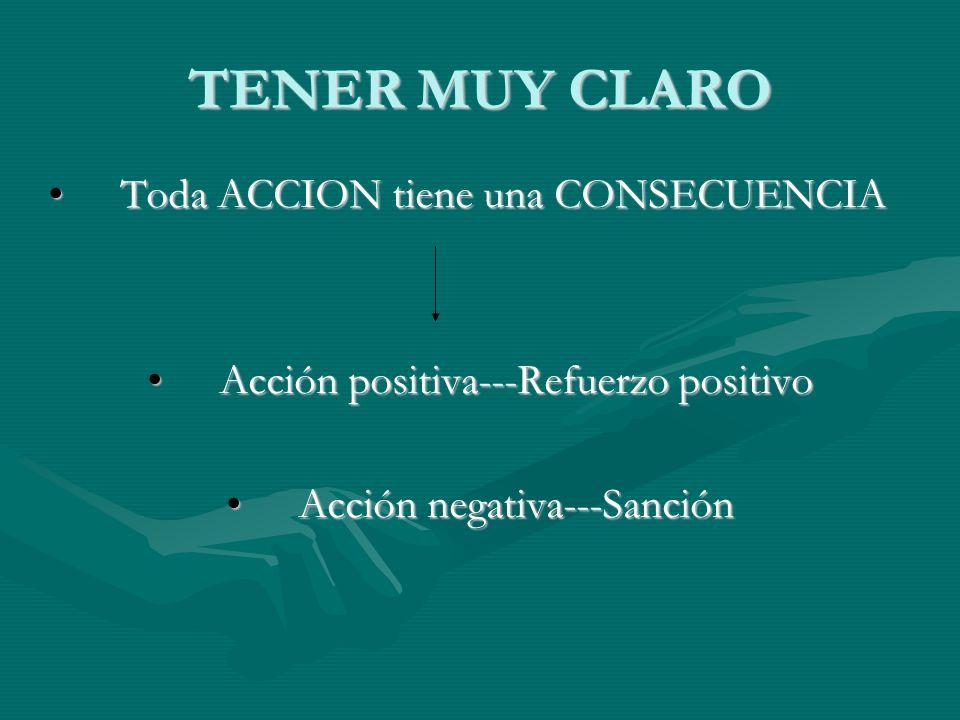 TENER MUY CLARO Toda ACCION tiene una CONSECUENCIA Toda ACCION tiene una CONSECUENCIA Acción positiva---Refuerzo positivo Acción positiva---Refuerzo p