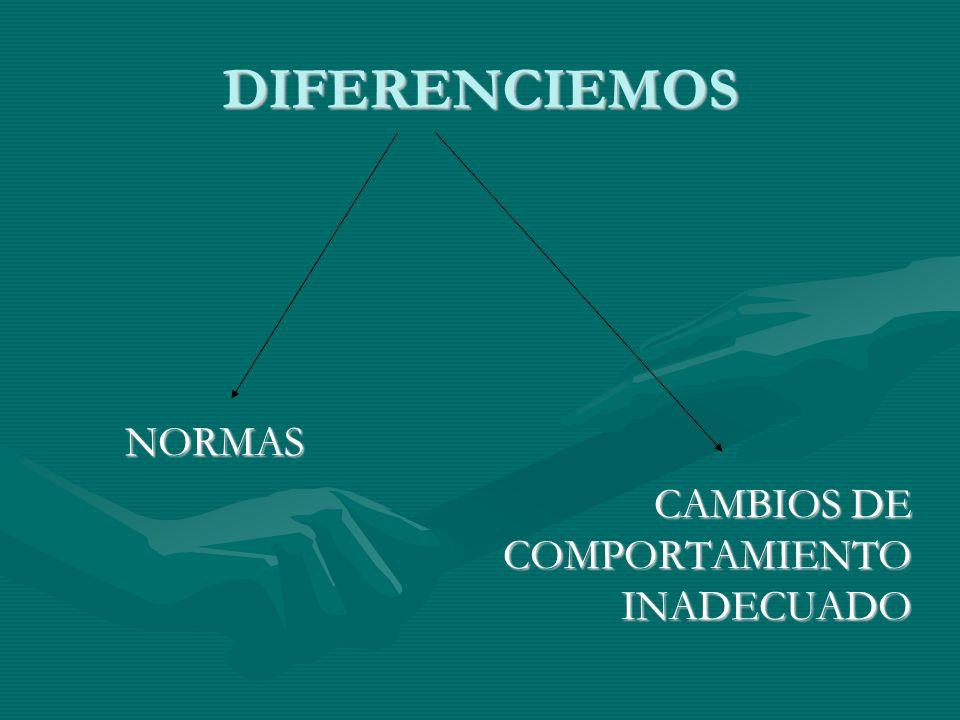 DIFERENCIEMOS NORMAS CAMBIOS DE COMPORTAMIENTO INADECUADO CAMBIOS DE COMPORTAMIENTO INADECUADO