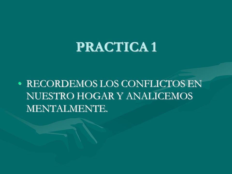 PRACTICA 1 RECORDEMOS LOS CONFLICTOS EN NUESTRO HOGAR Y ANALICEMOS MENTALMENTE.RECORDEMOS LOS CONFLICTOS EN NUESTRO HOGAR Y ANALICEMOS MENTALMENTE.