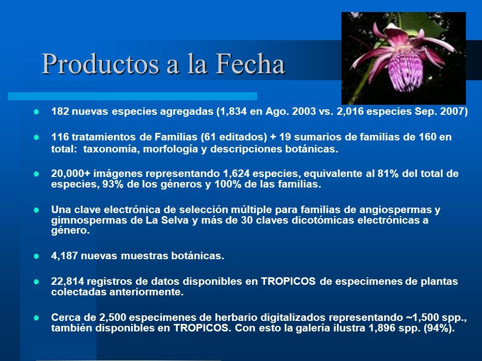 Productos a la Fecha 182 nuevas especies agregadas (1,834 en Ago.