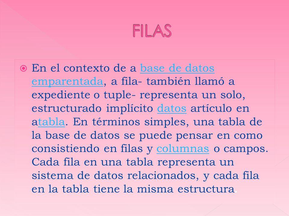 En el contexto de a base de datos emparentada, a fila- también llamó a expediente o tuple- representa un solo, estructurado implícito datos artículo e