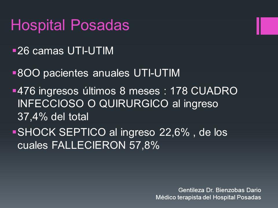 Hospital Posadas 26 camas UTI-UTIM 8OO pacientes anuales UTI-UTIM 476 ingresos últimos 8 meses : 178 CUADRO INFECCIOSO O QUIRURGICO al ingreso 37,4% d