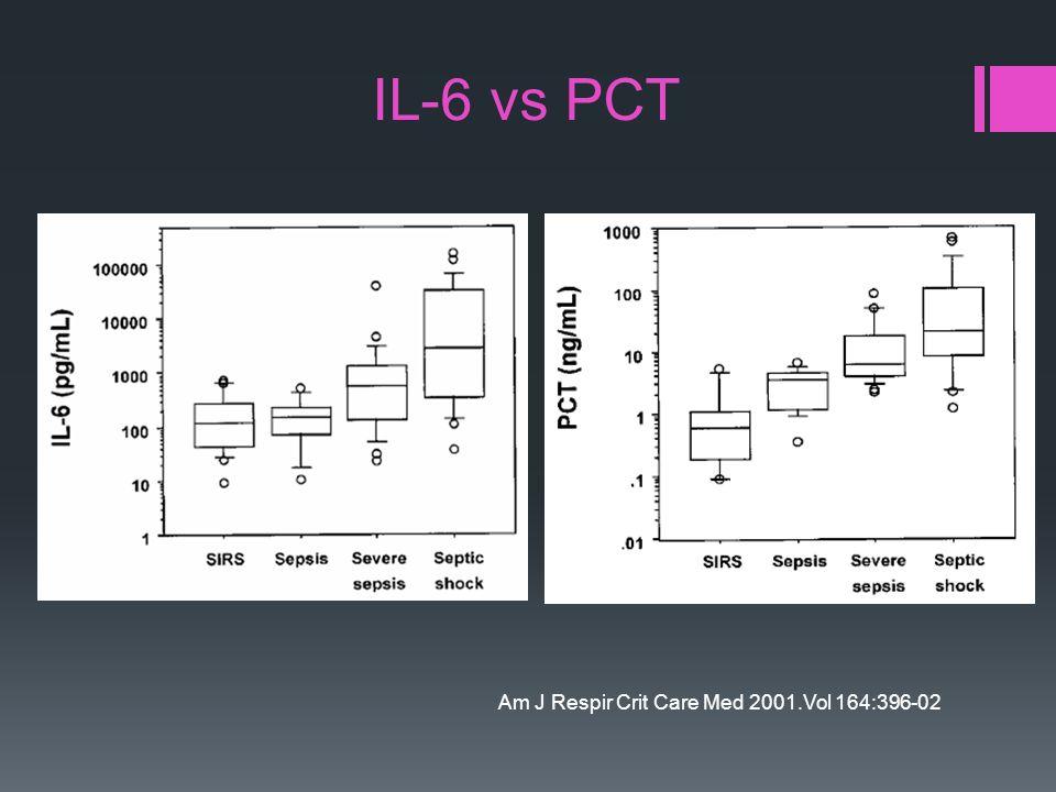 IL-6 vs PCT Am J Respir Crit Care Med 2001.Vol 164:396-02