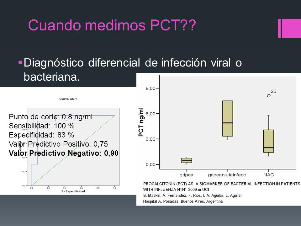 Cuando medimos PCT?? Diagnóstico diferencial de infección viral o bacteriana. Punto de corte: 0,8 ng/ml Sensibilidad: 100 % Especificidad: 83 % Valor
