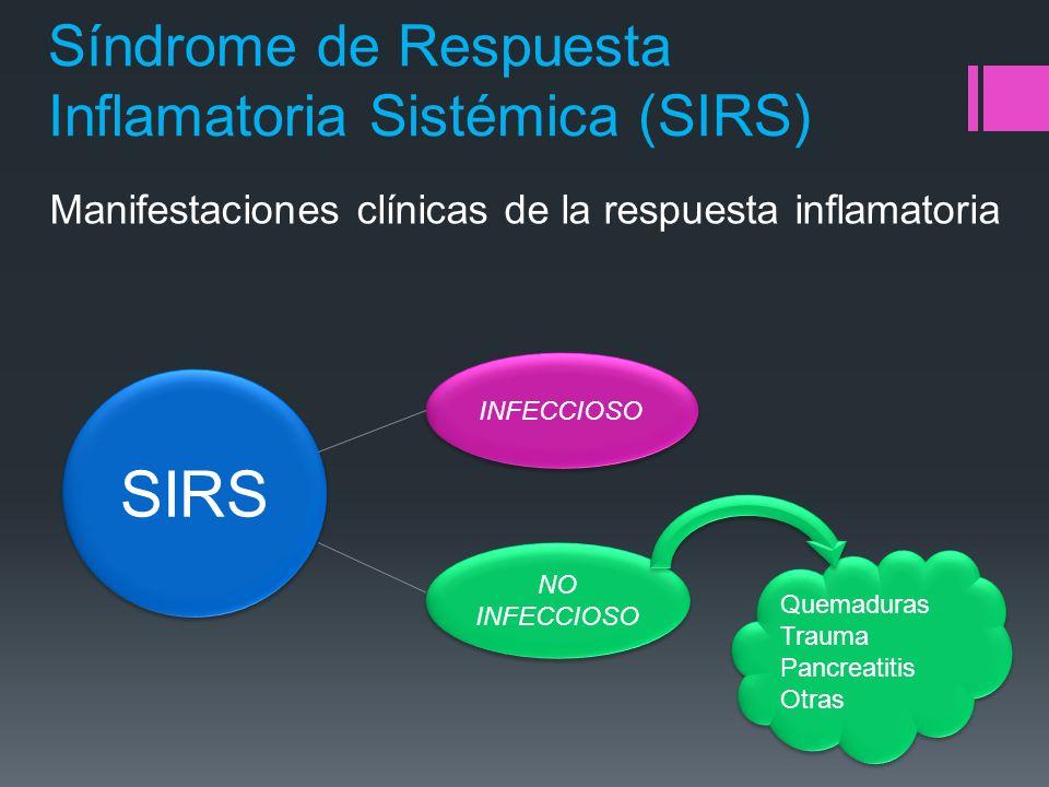 Síndrome de Respuesta Inflamatoria Sistémica (SIRS) Manifestaciones clínicas de la respuesta inflamatoria SIRS INFECCIOSO NO INFECCIOSO Quemaduras Tra
