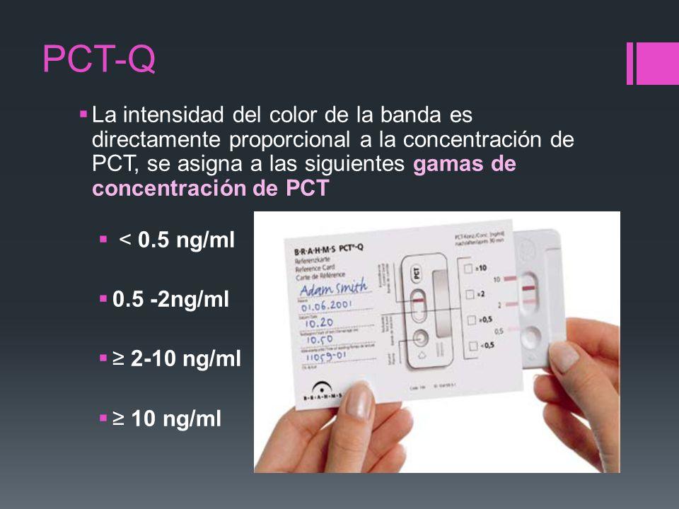 PCT-Q La intensidad del color de la banda es directamente proporcional a la concentración de PCT, se asigna a las siguientes gamas de concentración de