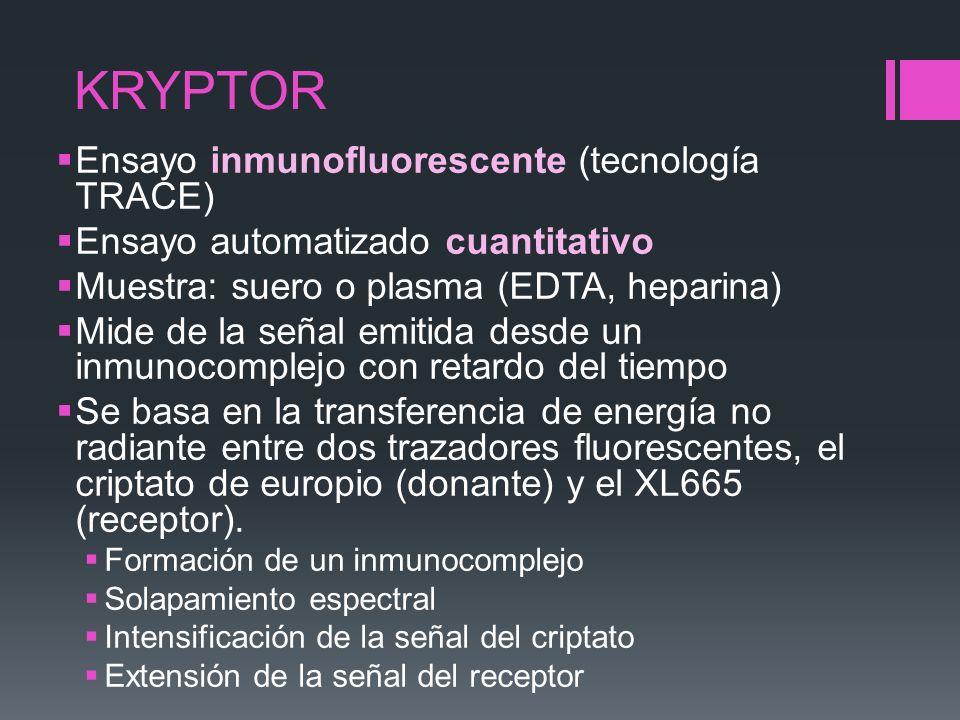 KRYPTOR Ensayo inmunofluorescente (tecnología TRACE) Ensayo automatizado cuantitativo Muestra: suero o plasma (EDTA, heparina) Mide de la señal emitid