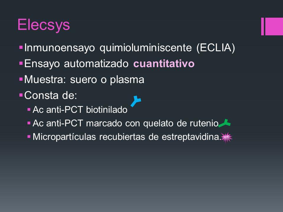 Elecsys Inmunoensayo quimioluminiscente (ECLIA) Ensayo automatizado cuantitativo Muestra: suero o plasma Consta de: Ac anti-PCT biotinilado Ac anti-PC