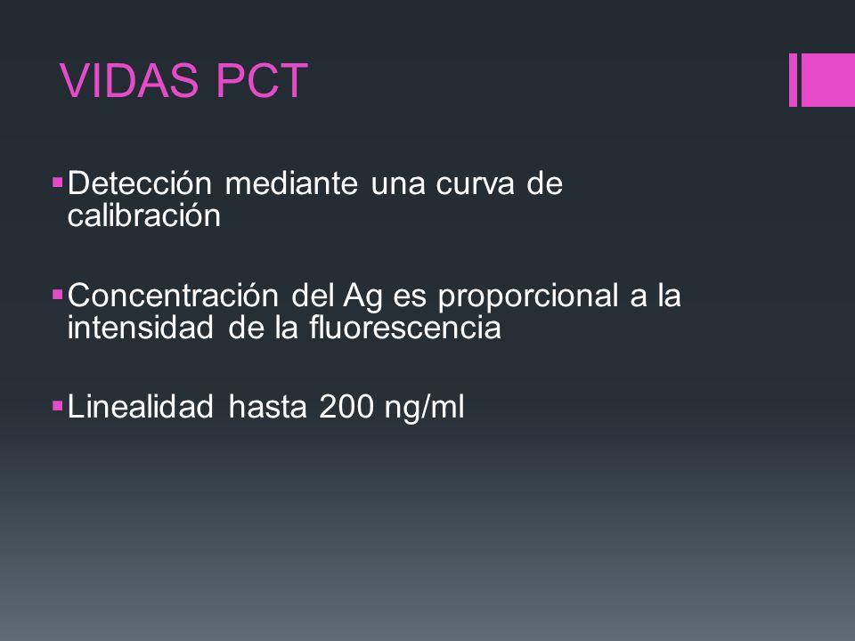 VIDAS PCT Detección mediante una curva de calibración Concentración del Ag es proporcional a la intensidad de la fluorescencia Linealidad hasta 200 ng