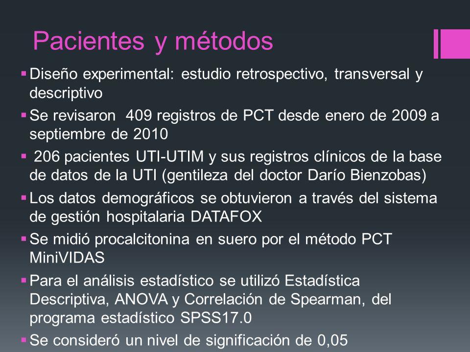 Pacientes y métodos Diseño experimental: estudio retrospectivo, transversal y descriptivo Se revisaron 409 registros de PCT desde enero de 2009 a sept