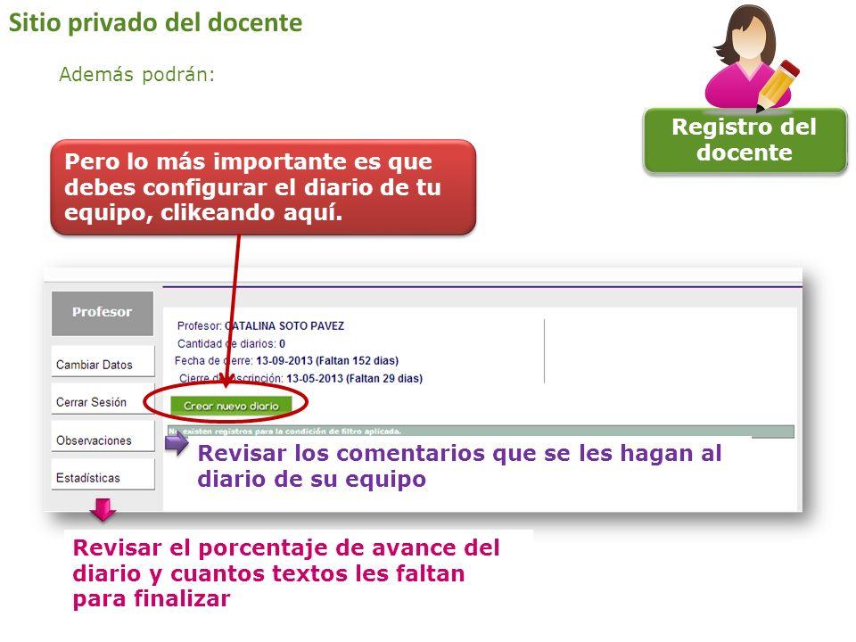 Registro del docente Sitio privado del docente Pasarás a la pantalla donde se configura el diario.