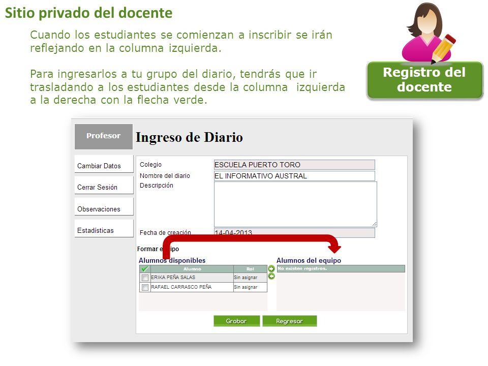 Registro del docente Sitio privado del docente Cuando los estudiantes se comienzan a inscribir se irán reflejando en la columna izquierda. Para ingres