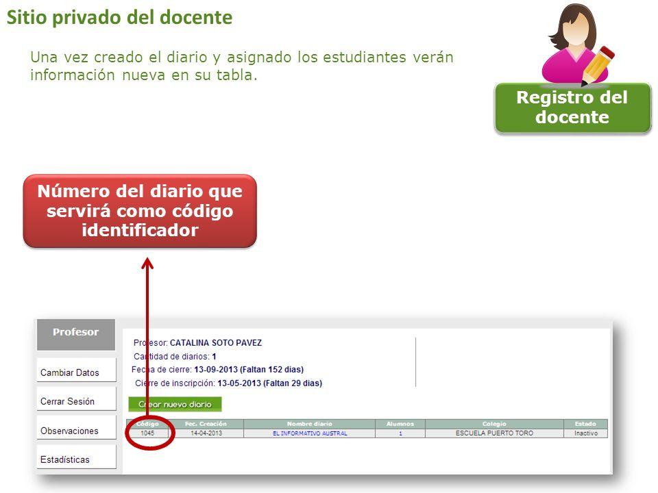 Registro del docente Una vez creado el diario y asignado los estudiantes verán información nueva en su tabla. Sitio privado del docente Número del dia