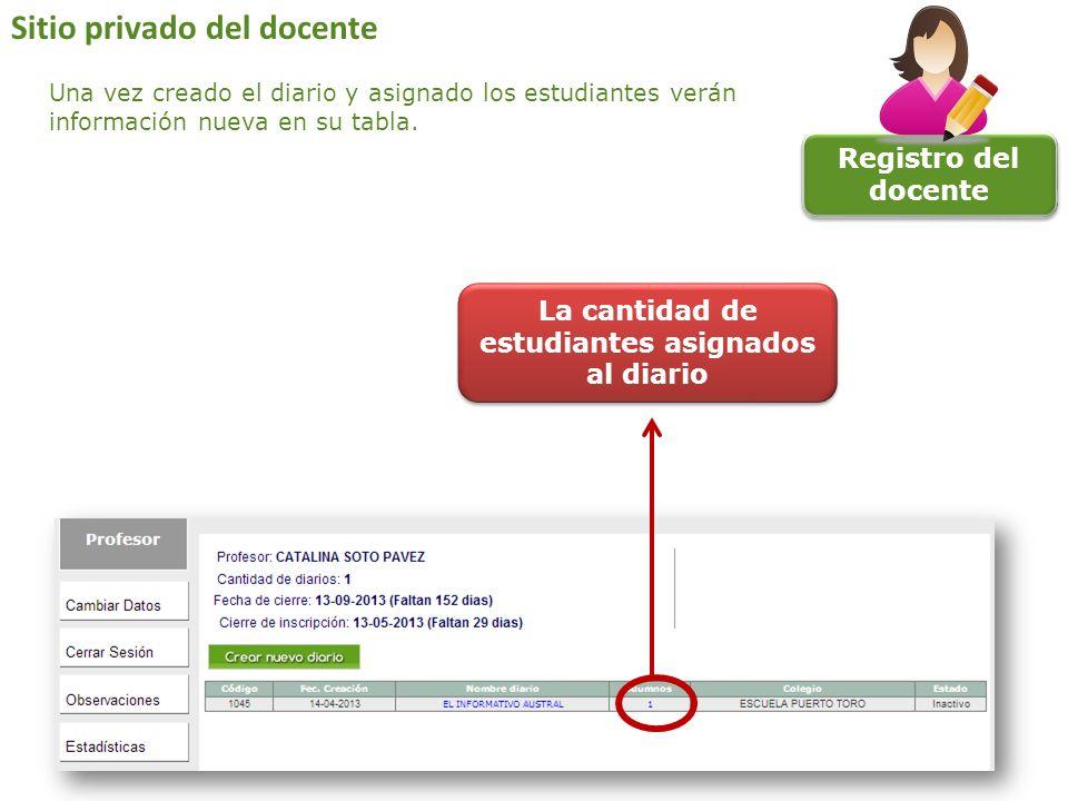 Registro del docente Una vez creado el diario y asignado los estudiantes verán información nueva en su tabla. Sitio privado del docente La cantidad de