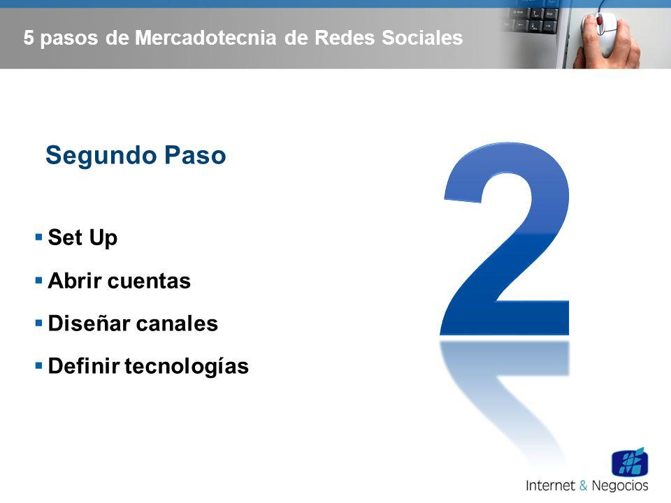 5 pasos de Mercadotecnia de Redes Sociales Set Up Abrir cuentas Diseñar canales Definir tecnologías Segundo Paso