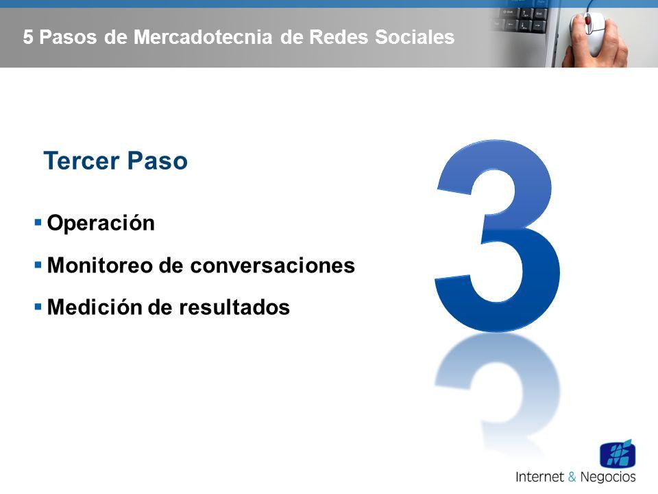 5 Pasos de Mercadotecnia de Redes Sociales Operación Monitoreo de conversaciones Medición de resultados Tercer Paso