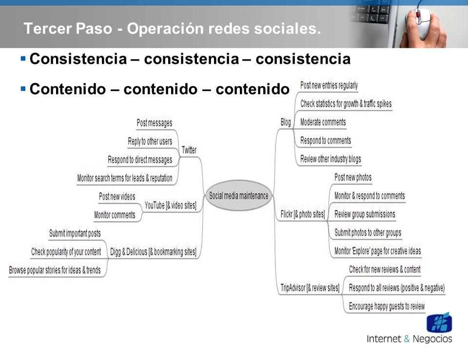 Tercer Paso - Operación redes sociales. Consistencia – consistencia – consistencia Contenido – contenido – contenido
