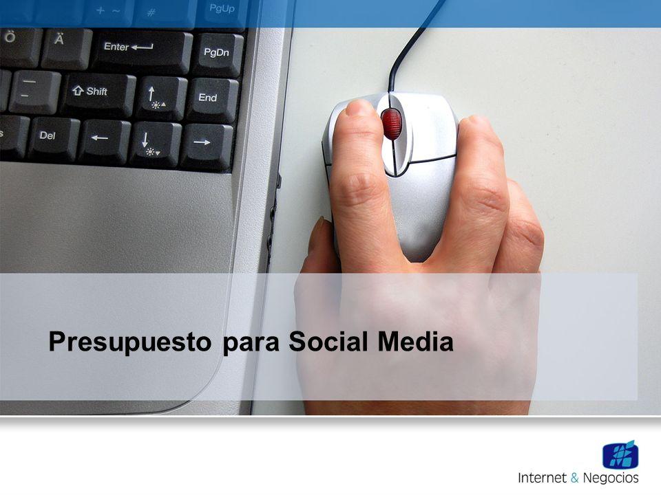 Presupuesto para Social Media