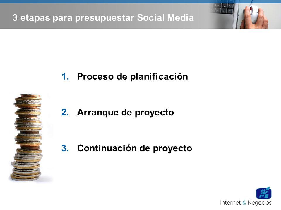 3 etapas para presupuestar Social Media 1.Proceso de planificación 2.Arranque de proyecto 3.Continuación de proyecto