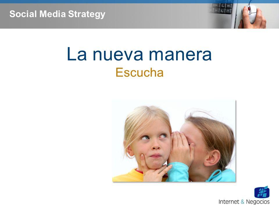 Social Media Strategy Está sucediendo Aunque le entres o no