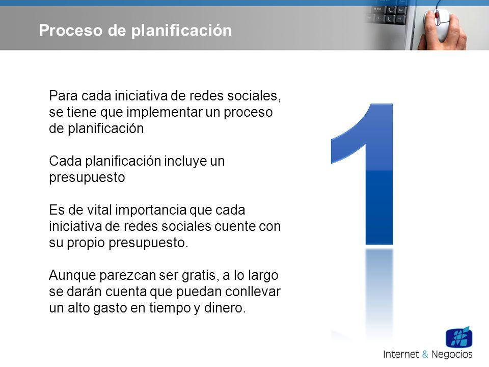 Proceso de planificación Para cada iniciativa de redes sociales, se tiene que implementar un proceso de planificación Cada planificación incluye un pr