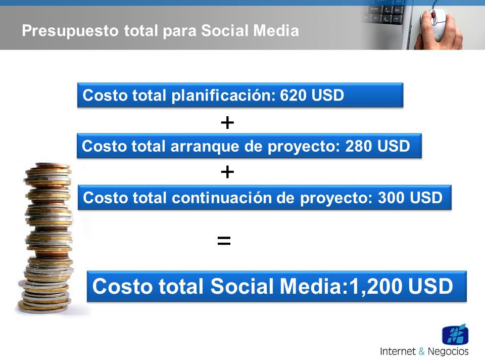Presupuesto total para Social Media Costo total Social Media:1,200 USD Costo total continuación de proyecto: 300 USD Costo total arranque de proyecto: 280 USD Costo total planificación: 620 USD + + =