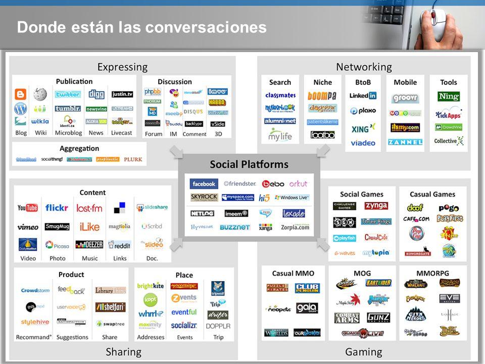 Tercer Paso - Operación redes sociales.